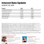 Interest Rates_Maui_August 2021